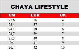 Tabla de equivalencias patines Chaya